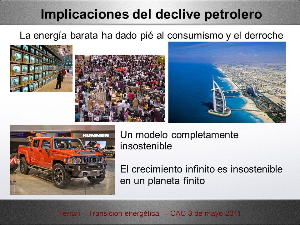 Implicaciones del declive petrolero