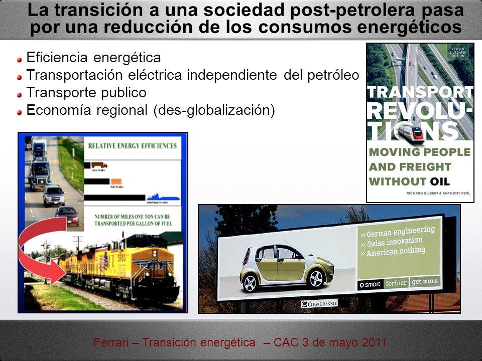 Ferrari – Transición energética – CAC 3 de mayo 2011