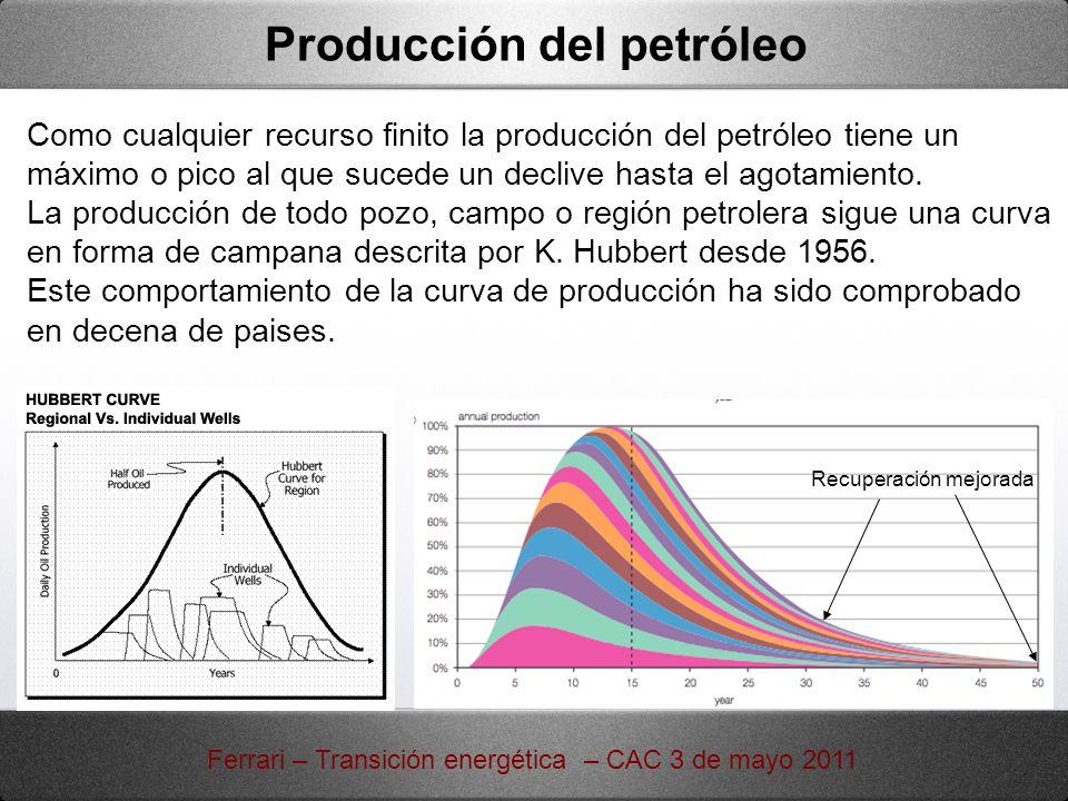 Producción del petróleo