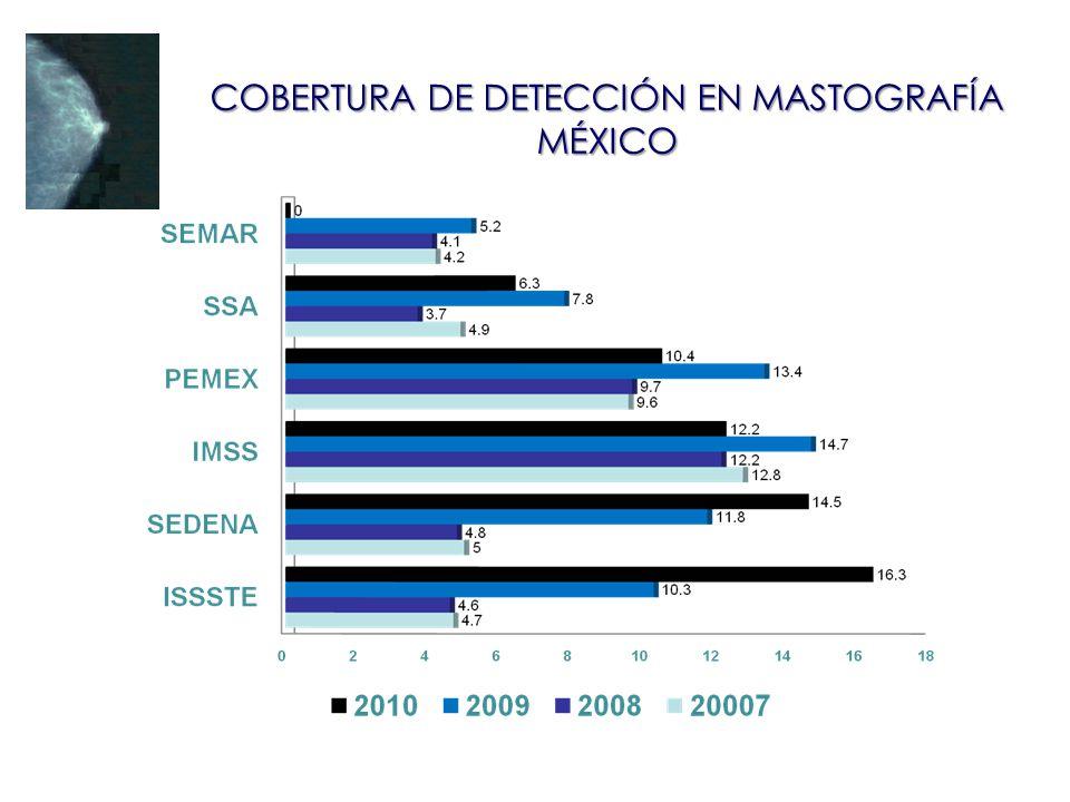 COBERTURA DE DETECCIÓN EN MASTOGRAFÍA