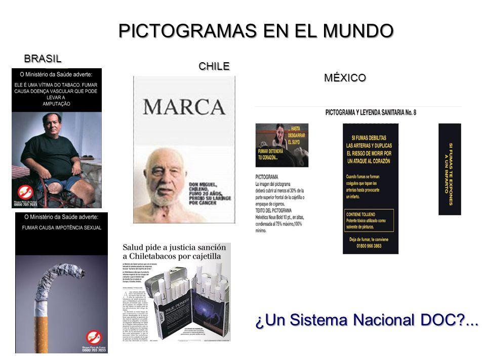 PICTOGRAMAS EN EL MUNDO