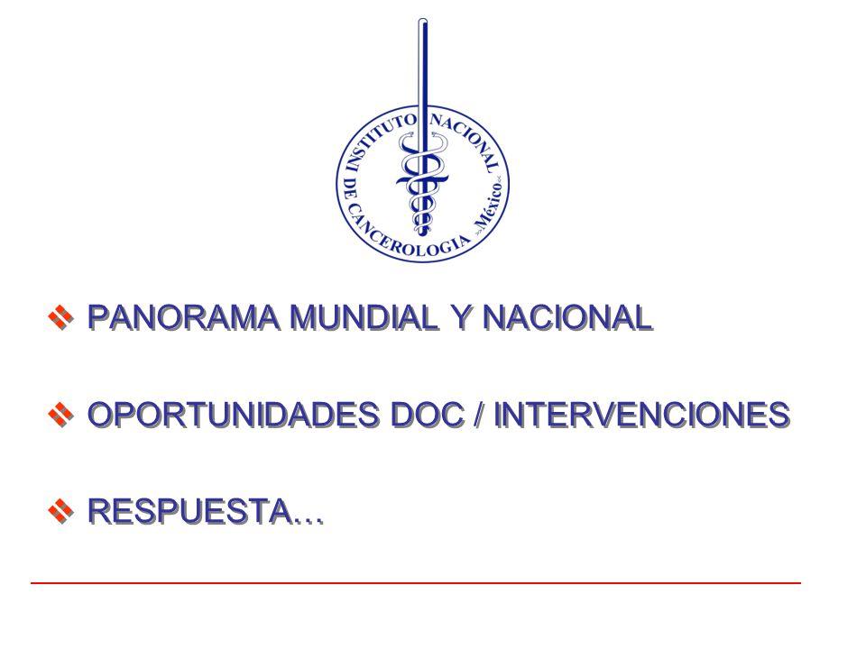 PANORAMA MUNDIAL Y NACIONAL