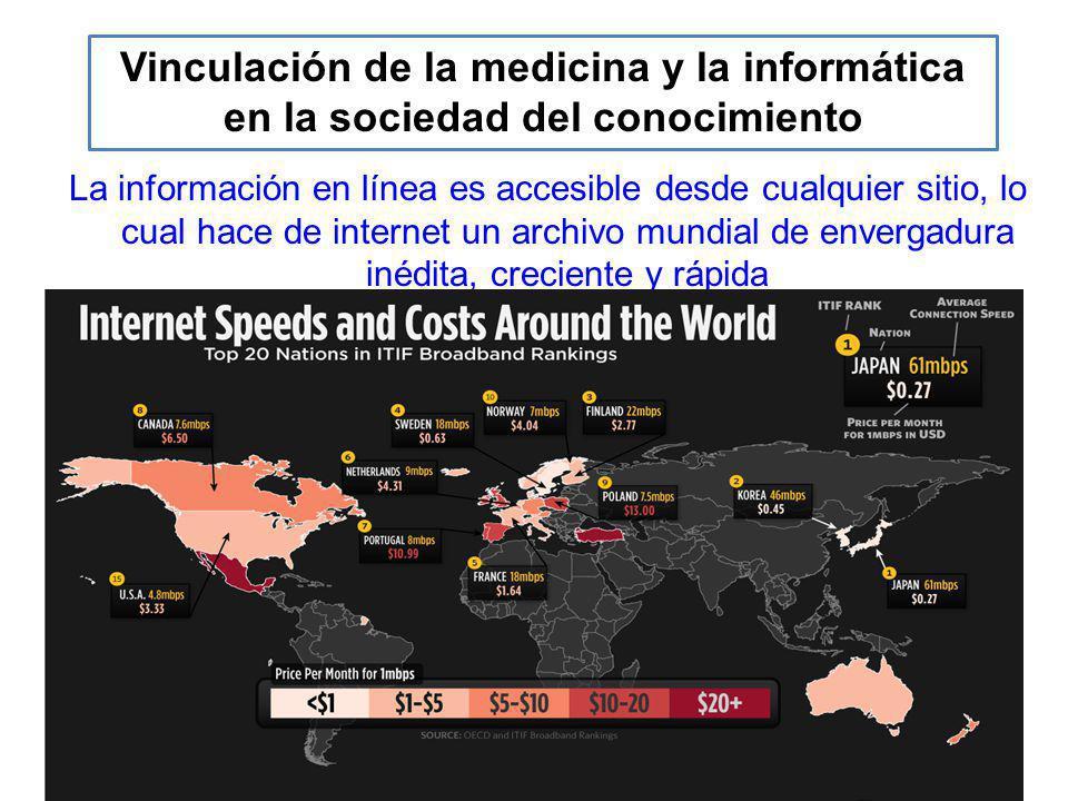 Vinculación de la medicina y la informática en la sociedad del conocimiento