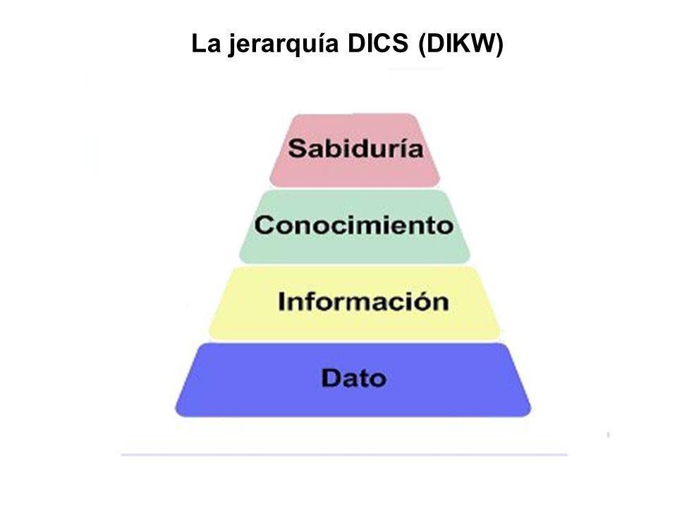 La jerarquía DICS (DIKW)