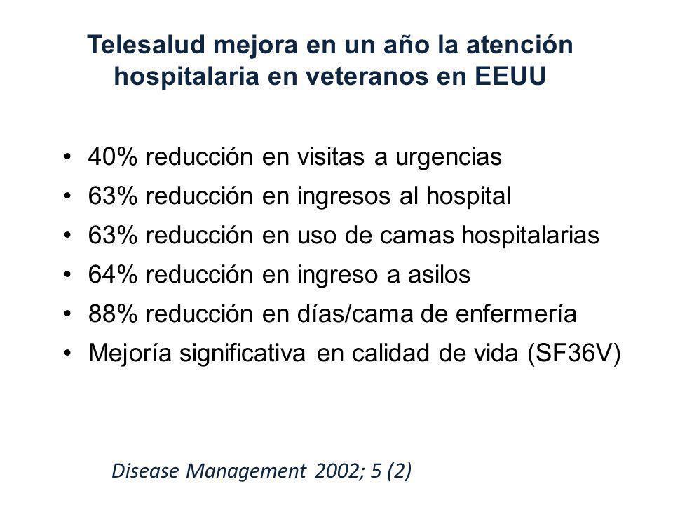 Telesalud mejora en un año la atención hospitalaria en veteranos en EEUU