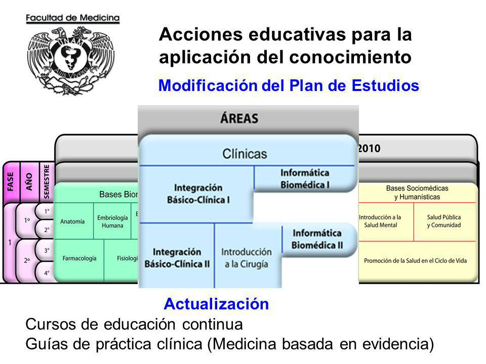 Acciones educativas para la aplicación del conocimiento
