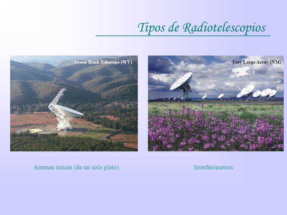Tipos de Radiotelescopios