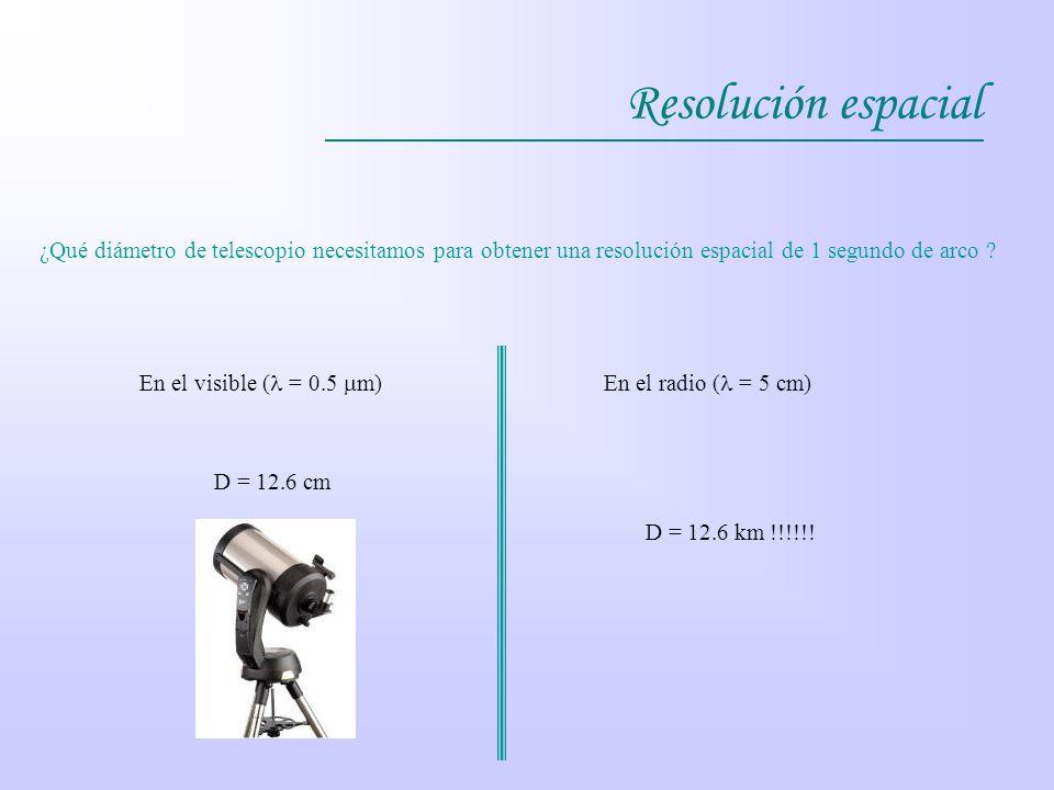 Resolución espacial ¿Qué diámetro de telescopio necesitamos para obtener una resolución espacial de 1 segundo de arco