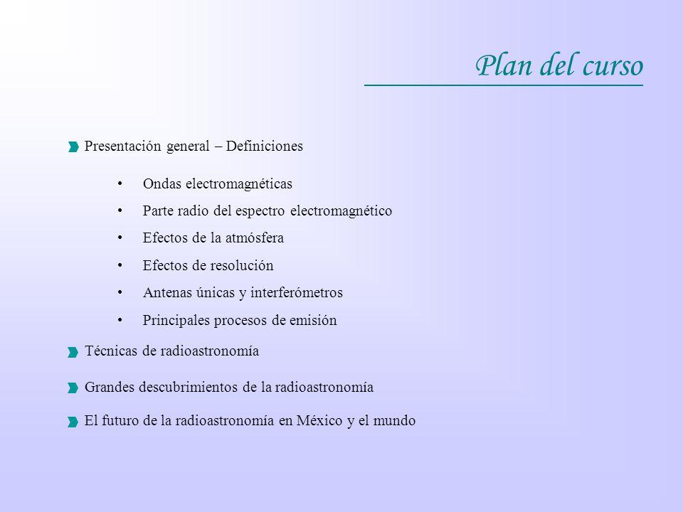 Plan del curso Presentación general – Definiciones