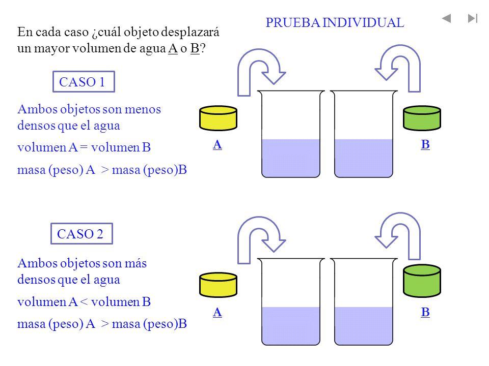 PRUEBA INDIVIDUAL En cada caso ¿cuál objeto desplazará un mayor volumen de agua A o B CASO 1. Ambos objetos son menos densos que el agua.