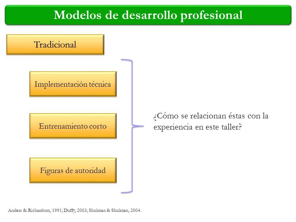Modelos de desarrollo profesional
