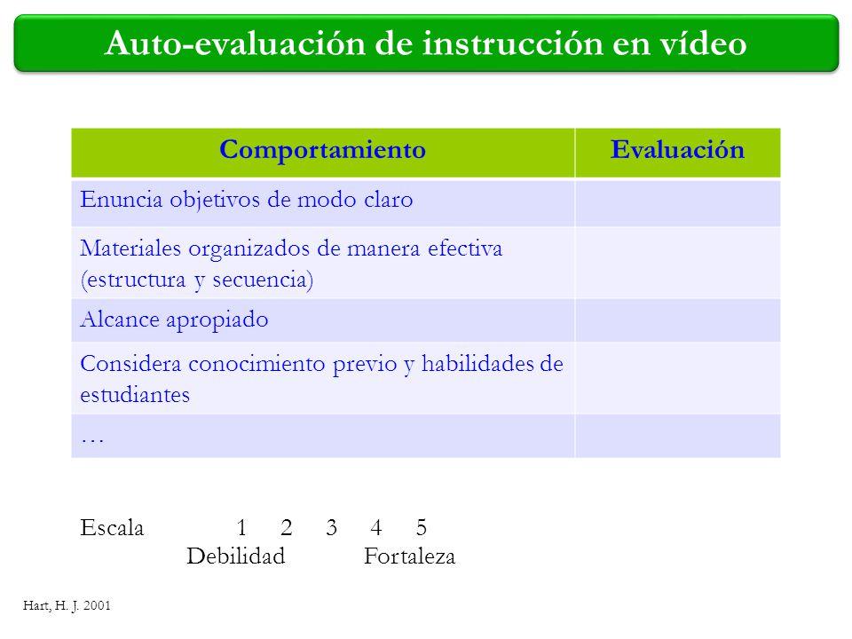 Auto-evaluación de instrucción en vídeo
