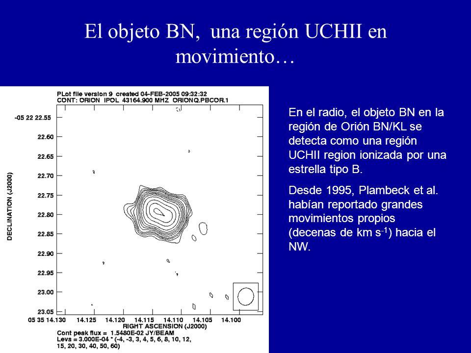 El objeto BN, una región UCHII en movimiento…