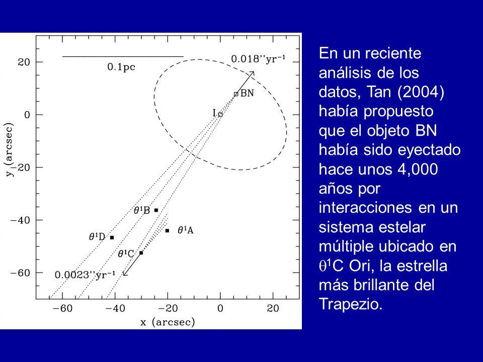 En un reciente análisis de los datos, Tan (2004) había propuesto que el objeto BN había sido eyectado hace unos 4,000 años por interacciones en un sistema estelar múltiple ubicado en q1C Ori, la estrella más brillante del Trapezio.