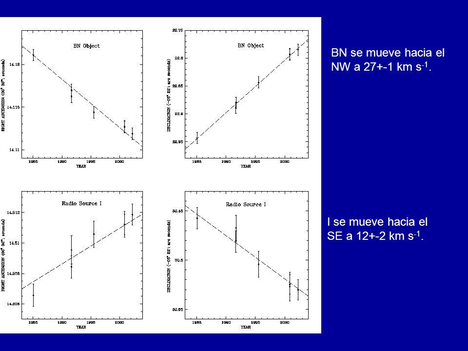 BN se mueve hacia el NW a 27+-1 km s-1.