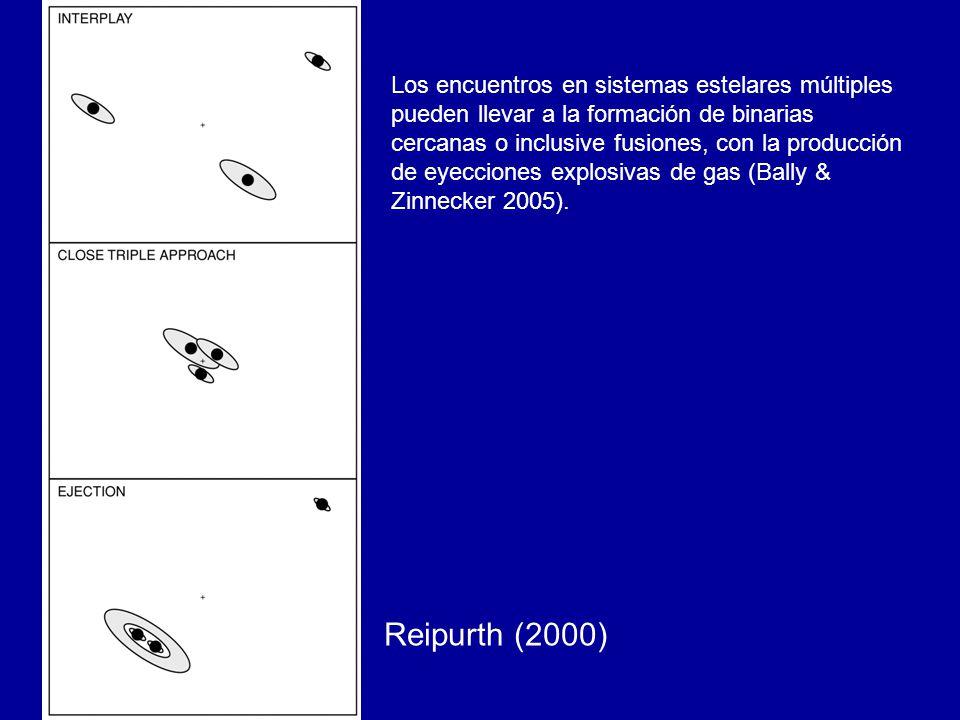 Los encuentros en sistemas estelares múltiples pueden llevar a la formación de binarias cercanas o inclusive fusiones, con la producción de eyecciones explosivas de gas (Bally & Zinnecker 2005).