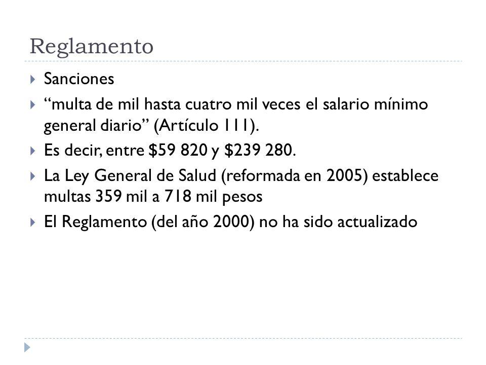 Reglamento Sanciones. multa de mil hasta cuatro mil veces el salario mínimo general diario (Artículo 111).