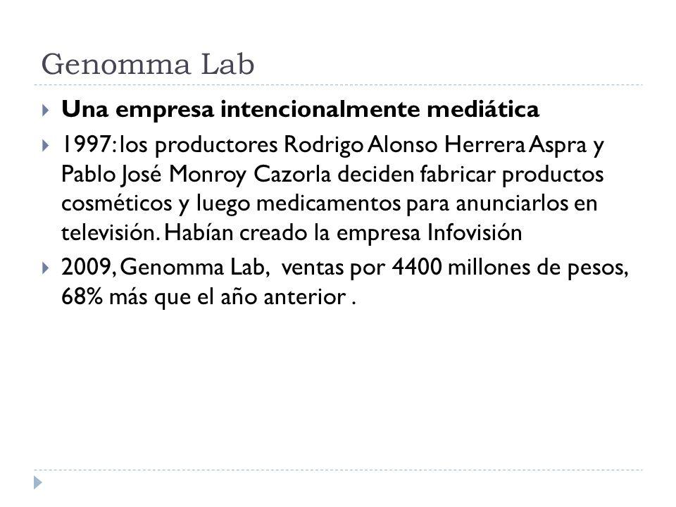Genomma Lab Una empresa intencionalmente mediática