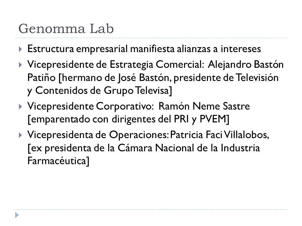 Genomma Lab Estructura empresarial manifiesta alianzas a intereses