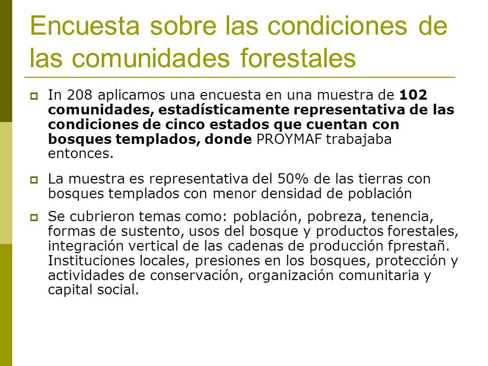 Encuesta sobre las condiciones de las comunidades forestales