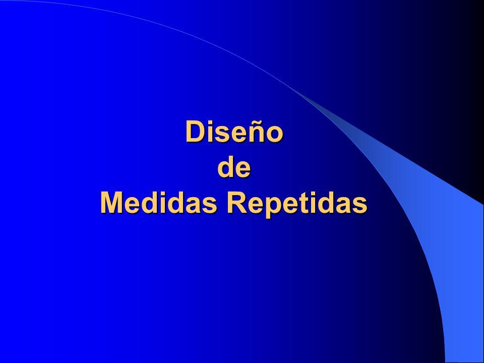 Diseño de Medidas Repetidas