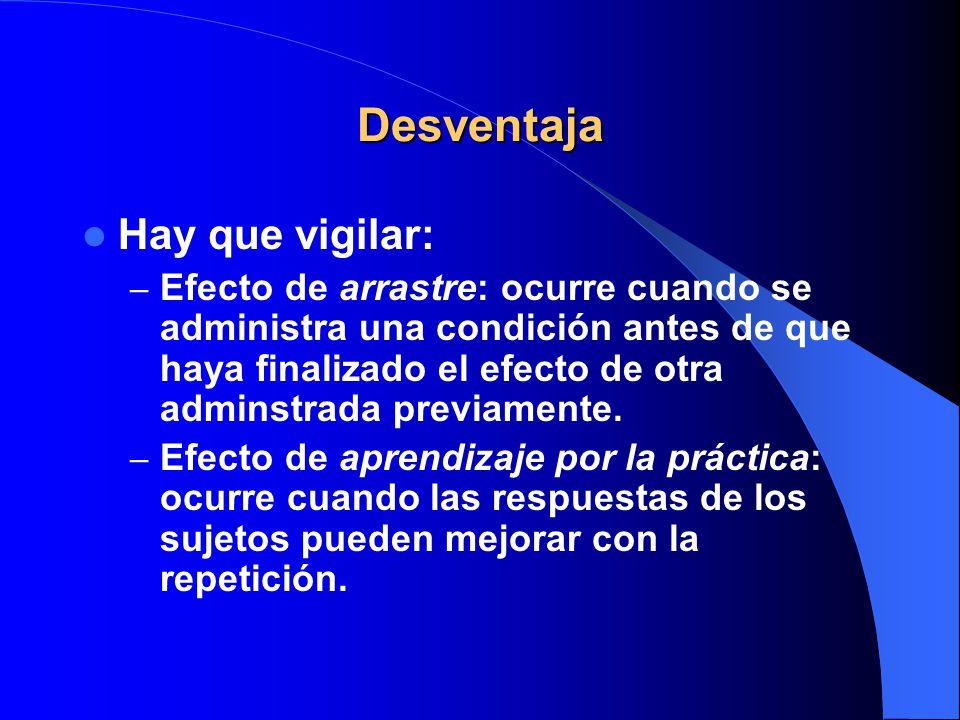 Desventaja Hay que vigilar: