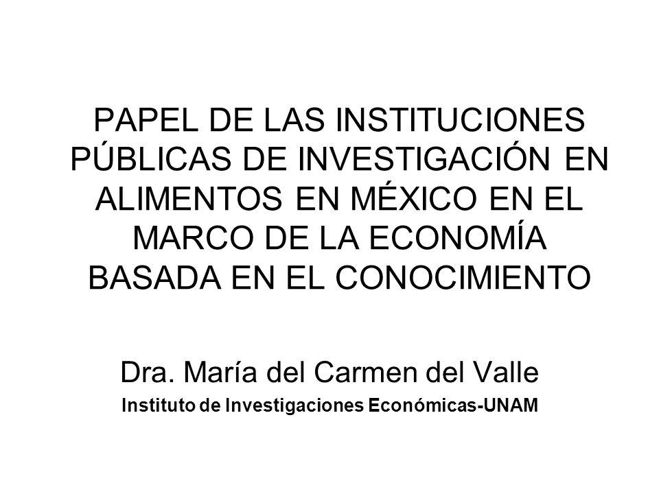 Instituto de Investigaciones Económicas-UNAM