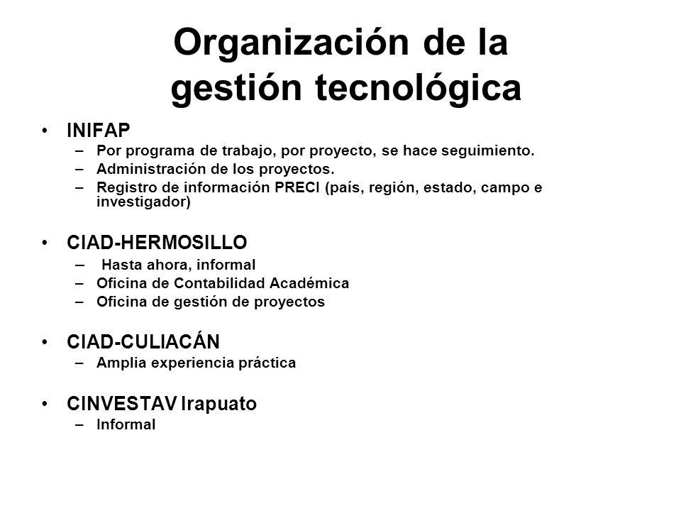 Organización de la gestión tecnológica