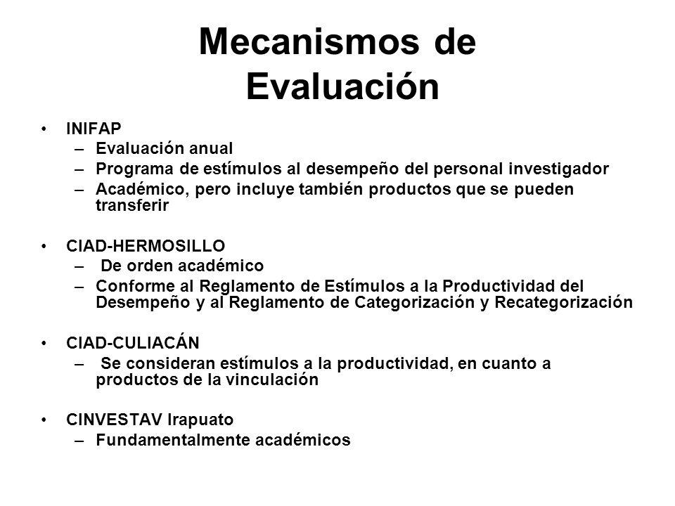 Mecanismos de Evaluación