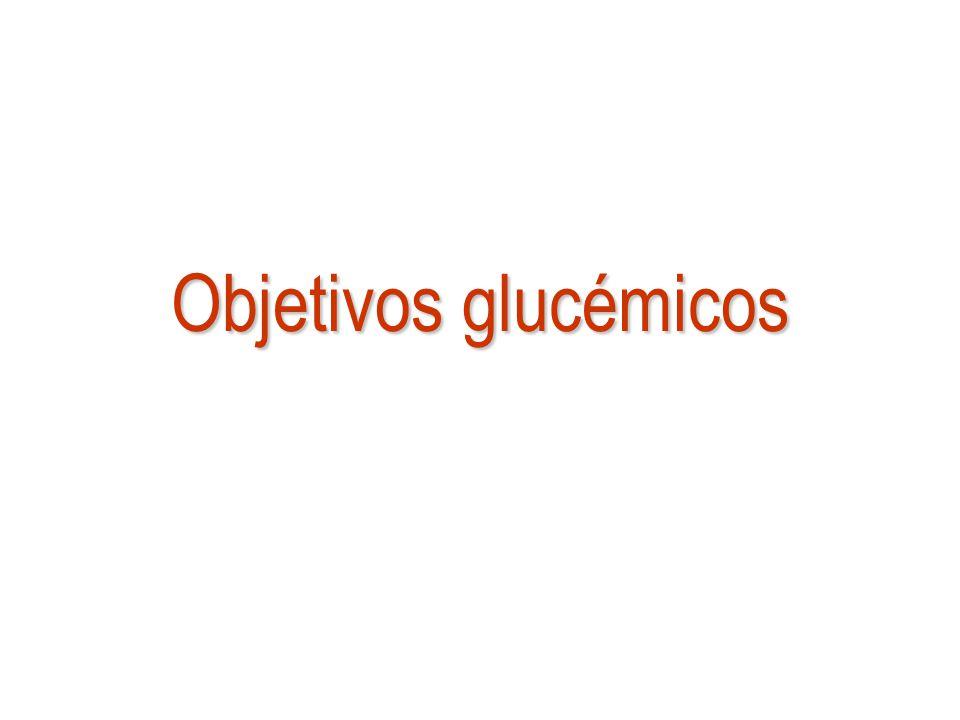 Objetivos glucémicos