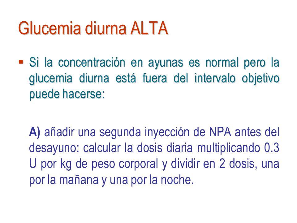Glucemia diurna ALTA Si la concentración en ayunas es normal pero la glucemia diurna está fuera del intervalo objetivo puede hacerse:
