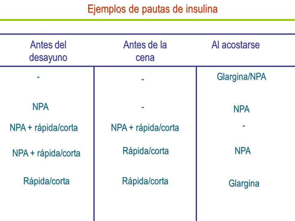 Ejemplos de pautas de insulina