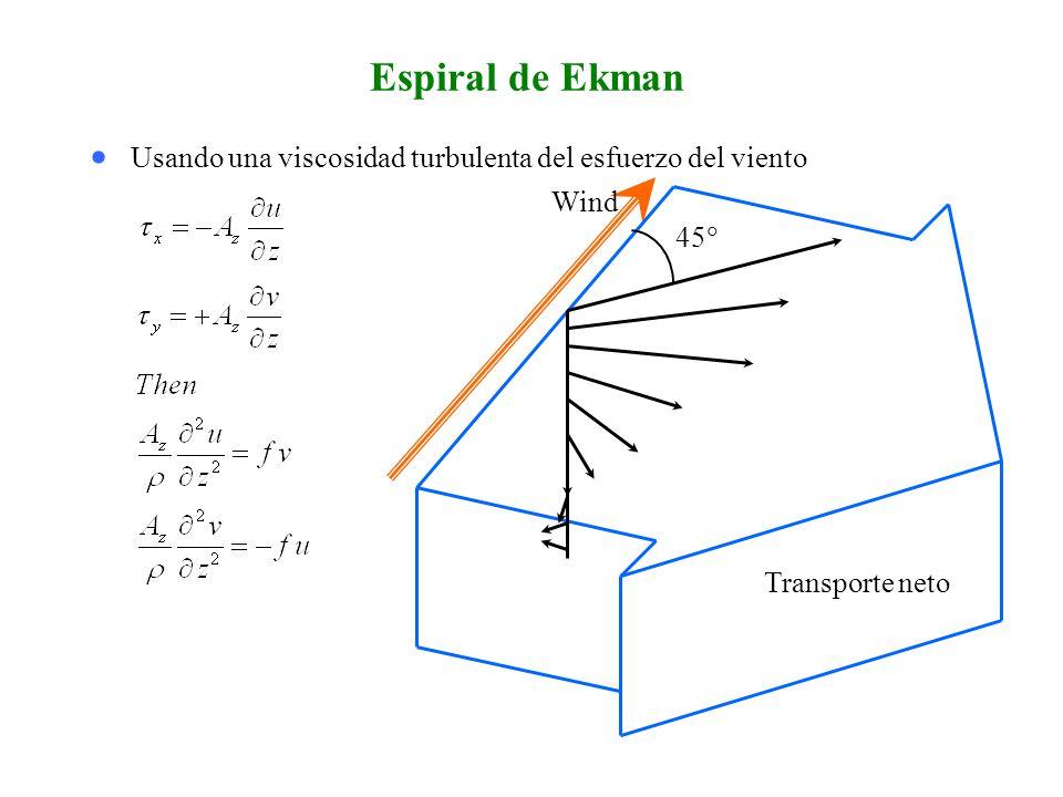 Espiral de Ekman Usando una viscosidad turbulenta del esfuerzo del viento Wind 45 Transporte neto