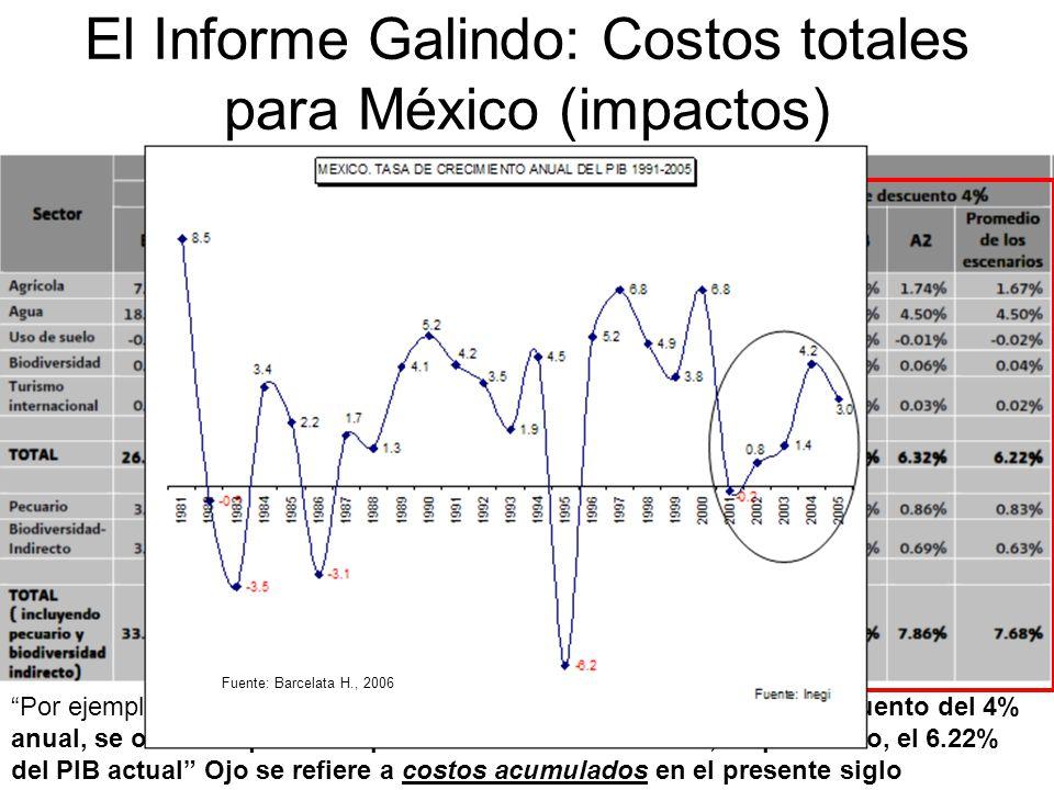 El Informe Galindo: Costos totales para México (impactos)