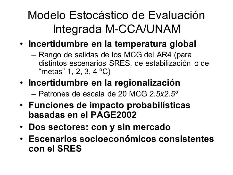 Modelo Estocástico de Evaluación Integrada M-CCA/UNAM