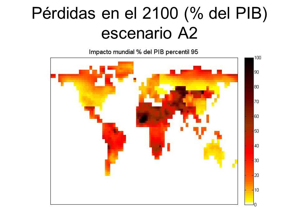 Pérdidas en el 2100 (% del PIB) escenario A2