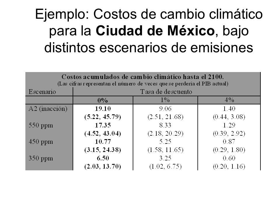 Ejemplo: Costos de cambio climático para la Ciudad de México, bajo distintos escenarios de emisiones