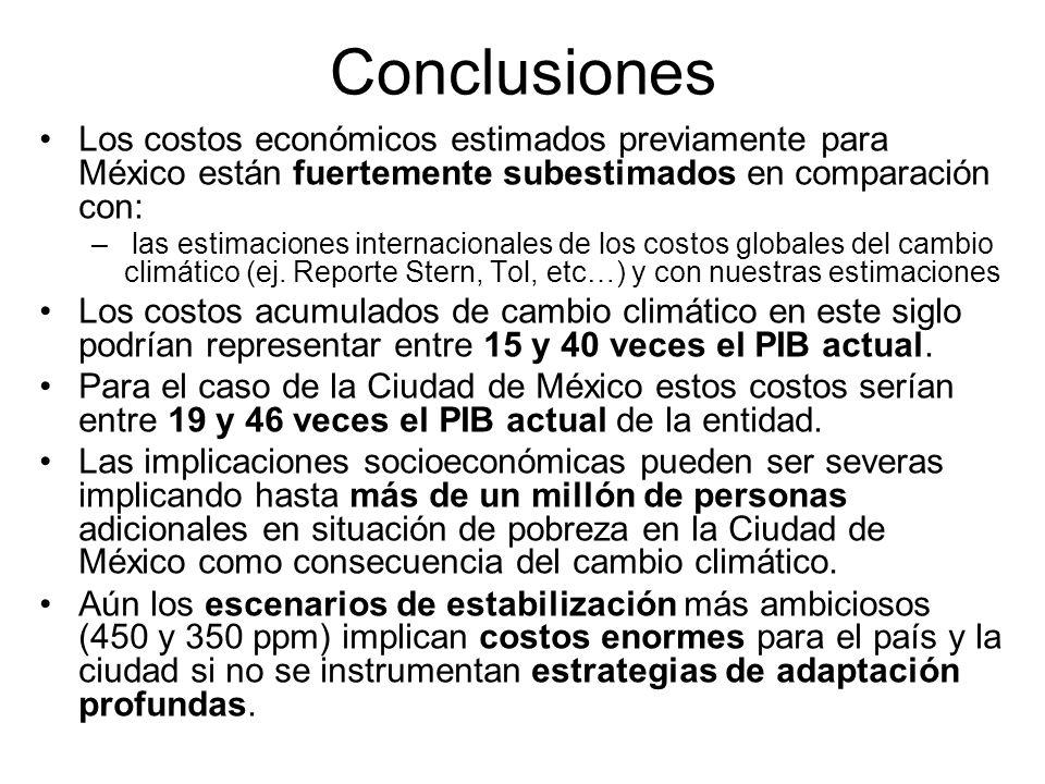 Conclusiones Los costos económicos estimados previamente para México están fuertemente subestimados en comparación con: