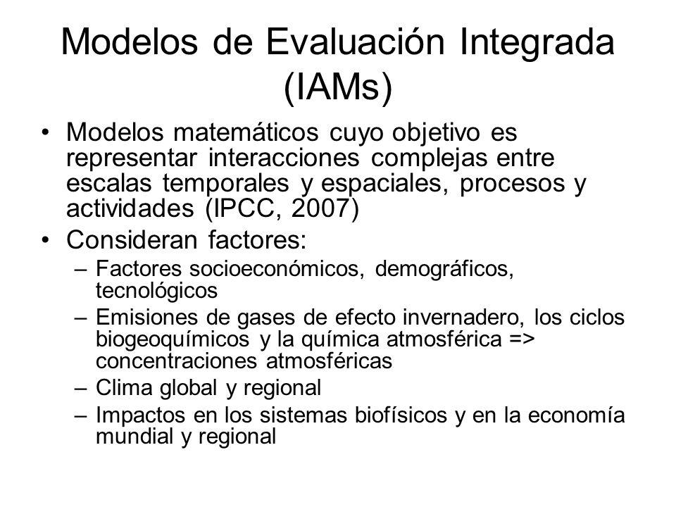 Modelos de Evaluación Integrada (IAMs)