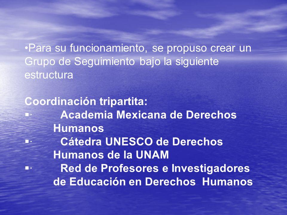Coordinación tripartita: · Academia Mexicana de Derechos Humanos