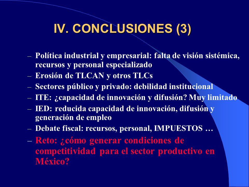 IV. CONCLUSIONES (3) Política industrial y empresarial: falta de visión sistémica, recursos y personal especializado.
