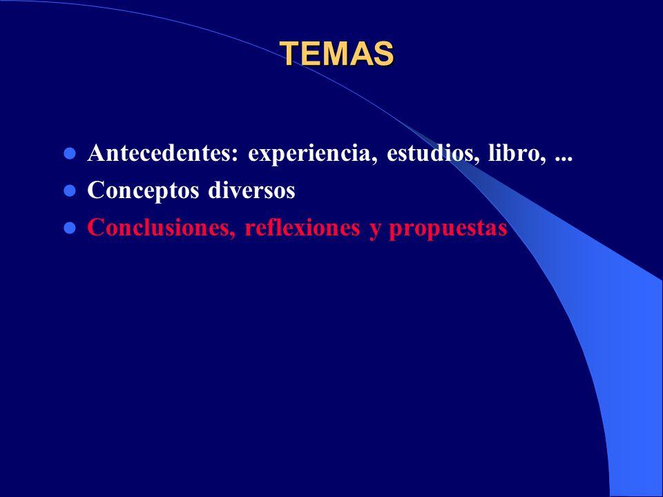 TEMAS Antecedentes: experiencia, estudios, libro, ...
