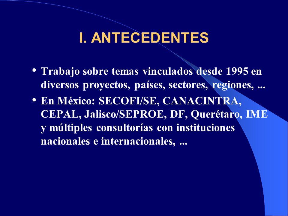 I. ANTECEDENTES Trabajo sobre temas vinculados desde 1995 en diversos proyectos, países, sectores, regiones, ...