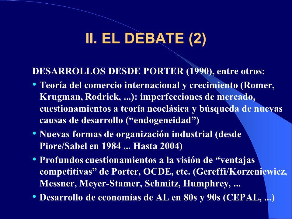 II. EL DEBATE (2) DESARROLLOS DESDE PORTER (1990), entre otros: