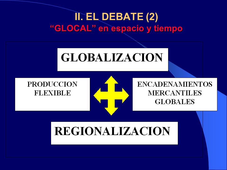 II. EL DEBATE (2) GLOCAL en espacio y tiempo