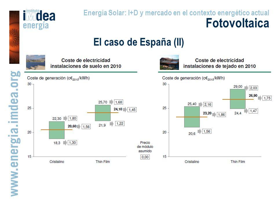 Fotovoltaica El caso de España (II)