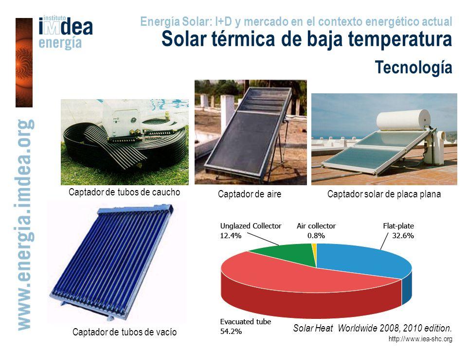 Solar térmica de baja temperatura