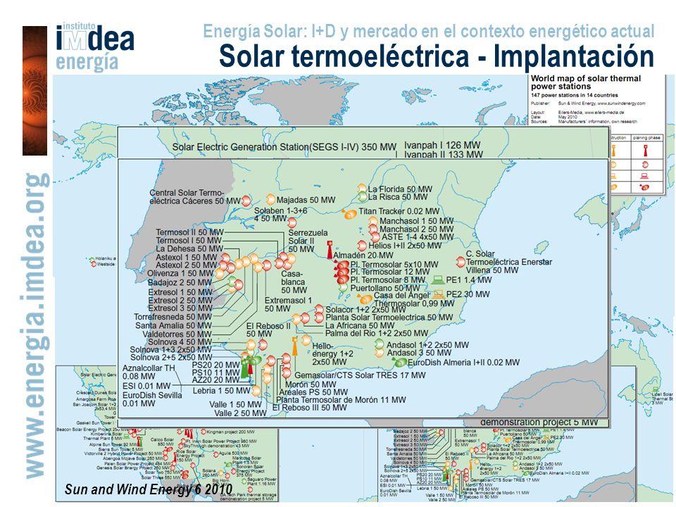 Solar termoeléctrica - Implantación