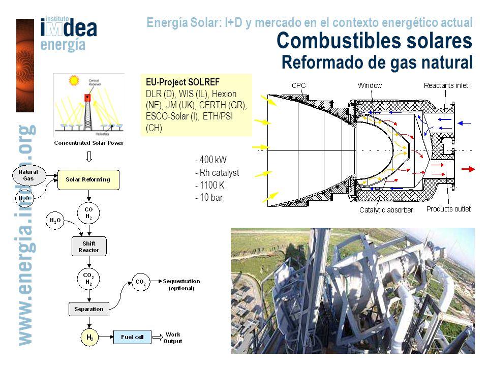 Combustibles solares Reformado de gas natural Project: