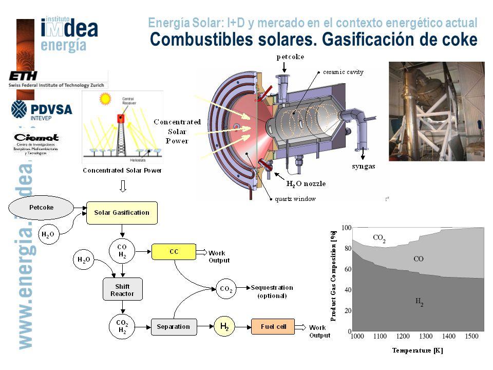 Combustibles solares. Gasificación de coke